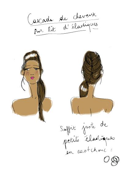 Cascade-cheveux-elastiques